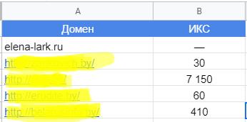 Как узнать индекс сайта?